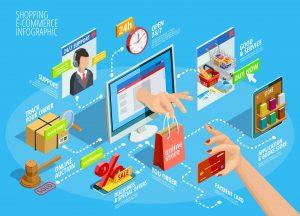 خصائص عملاء التسويق الإلكتروني
