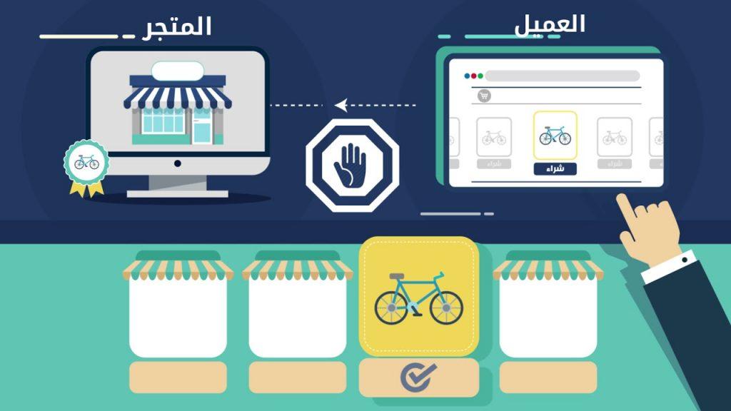 ترخيص متجر الكتروني في السعودية