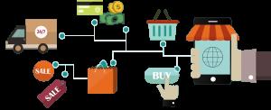 دراسة جدوى متجر متعدد البائعين